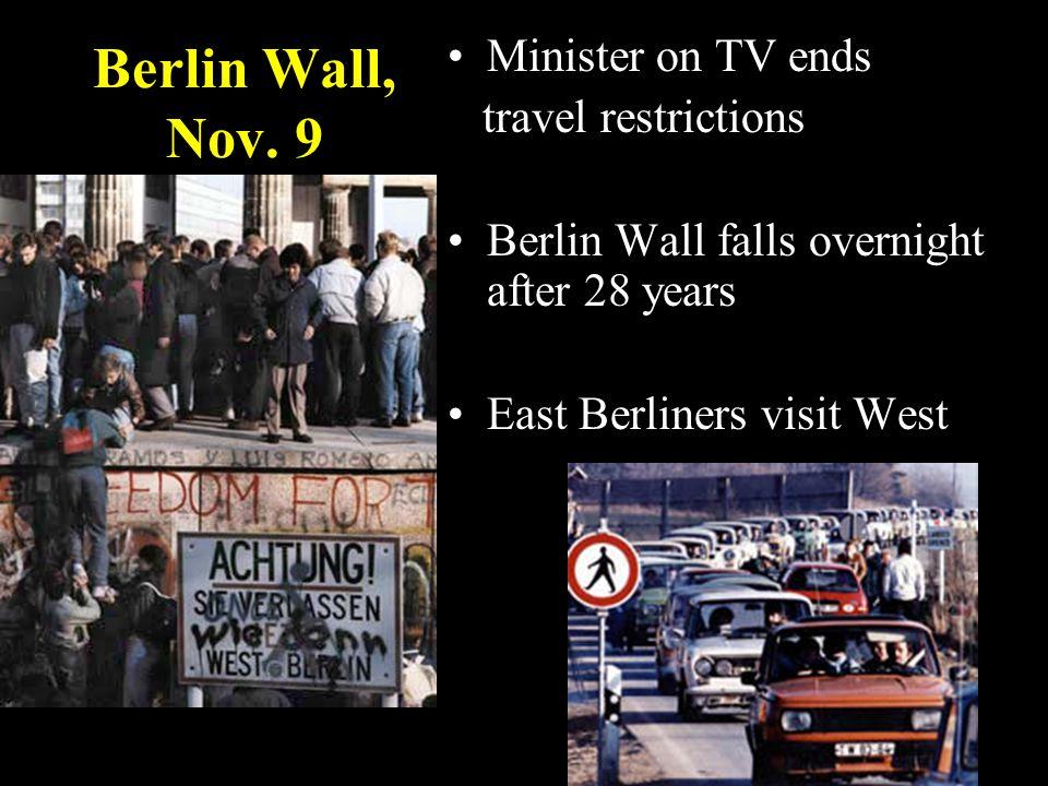 Berlin Wall, Nov.