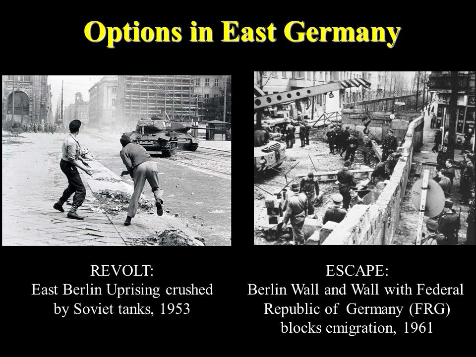 Options in East Germany REVOLT: East Berlin Uprising crushed by Soviet tanks, 1953 ESCAPE: Berlin Wall and Wall with Federal Republic of Germany (FRG) blocks emigration, 1961