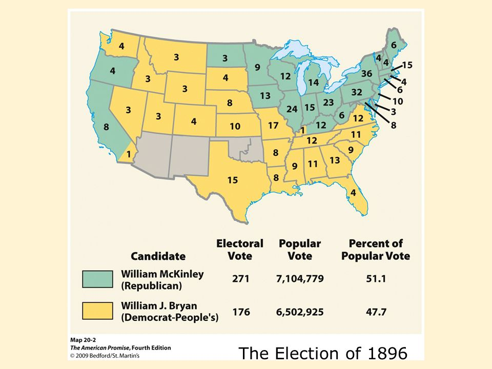 –Election of 1896 - intensified cries for reform not only from the Populists, but throughout the electorate.