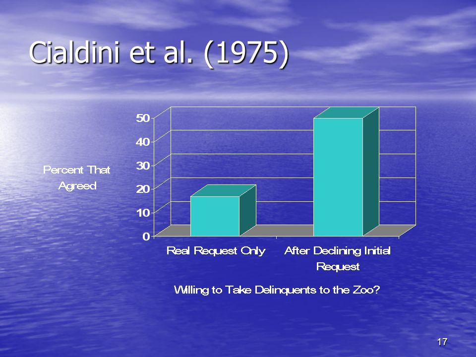 17 Cialdini et al. (1975)
