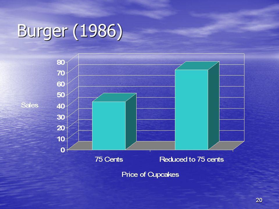 20 Burger (1986)