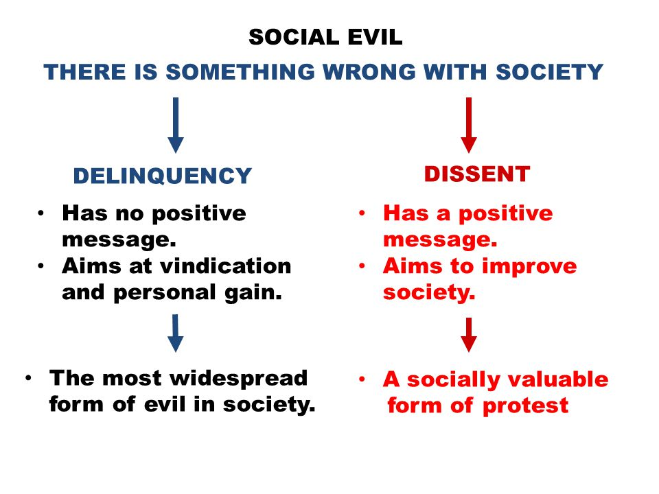 SOCIAL EVIL DISSENT DELINQUENCY THERE IS SOMETHING WRONG WITH SOCIETY Has no positive message.
