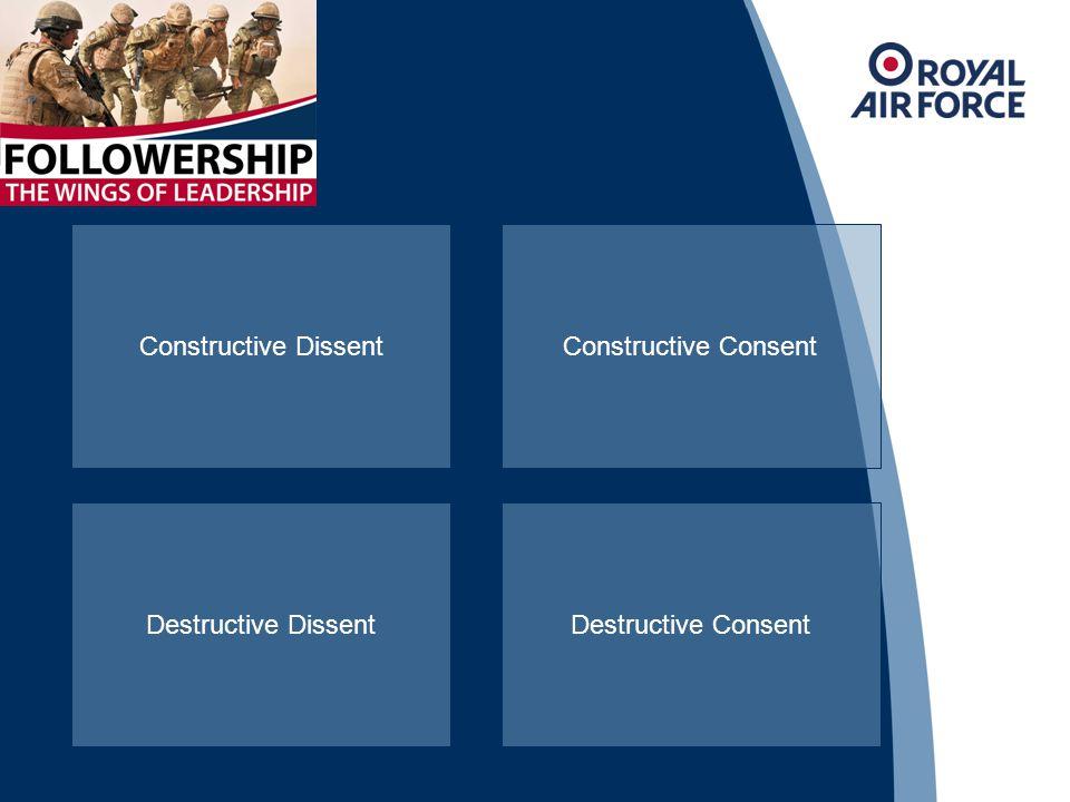 Constructive DissentConstructive Consent Destructive DissentDestructive Consent