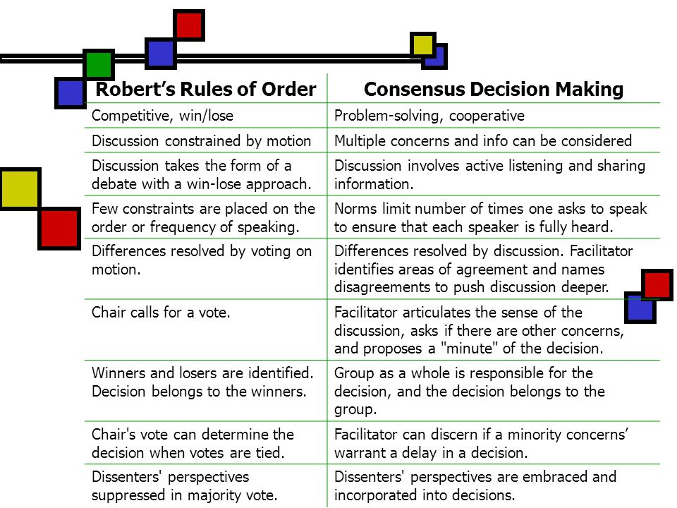 Robert's Rules of OrderConsensus Decision Making Competitive, win/loseProblem-solving, cooperative Discussion constrained by motionMultiple concerns and info can be considered Discussion takes the form of a debate with a win-lose approach.