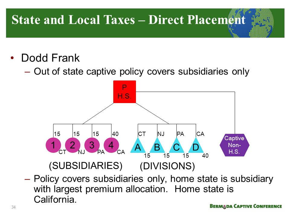 Dodd Frank –Out of state captive policy covers subsidiaries only –Policy covers subsidiaries only, home state is subsidiary with largest premium alloc
