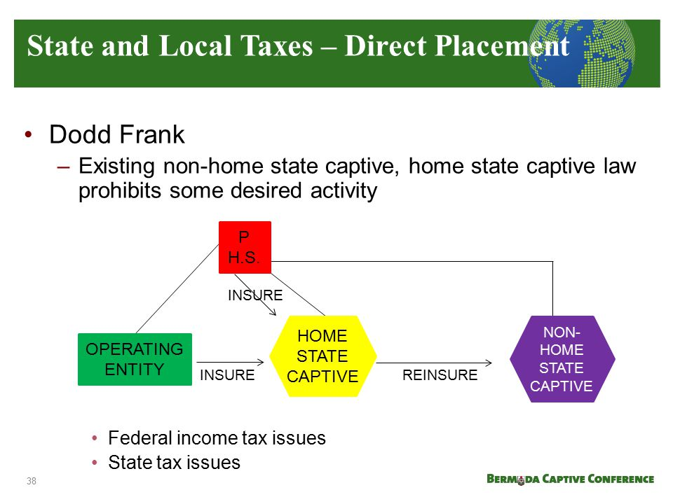 Dodd Frank –Existing non-home state captive, home state captive law prohibits some desired activity Federal income tax issues State tax issues State a