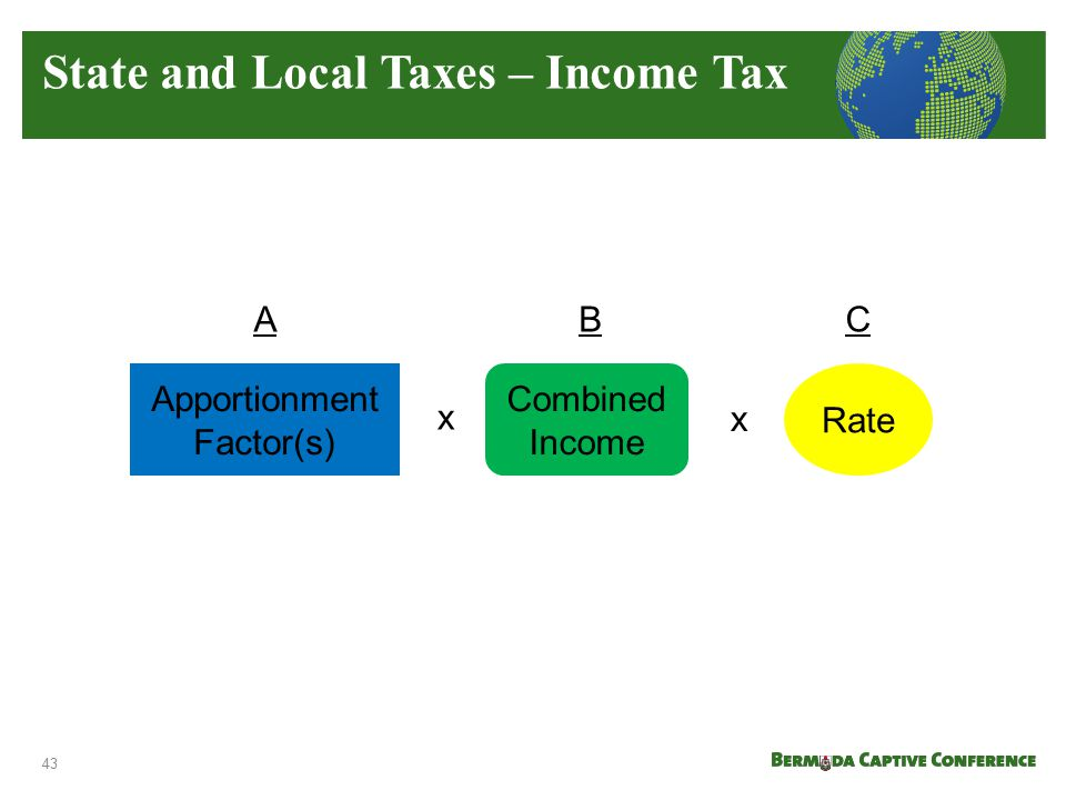 State and Local Taxes – Income Tax A Apportionment Factor(s) Combined Income Rate B C x x 43