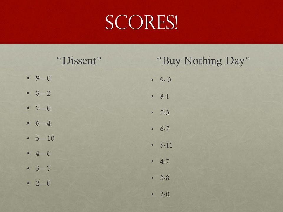 Scores.