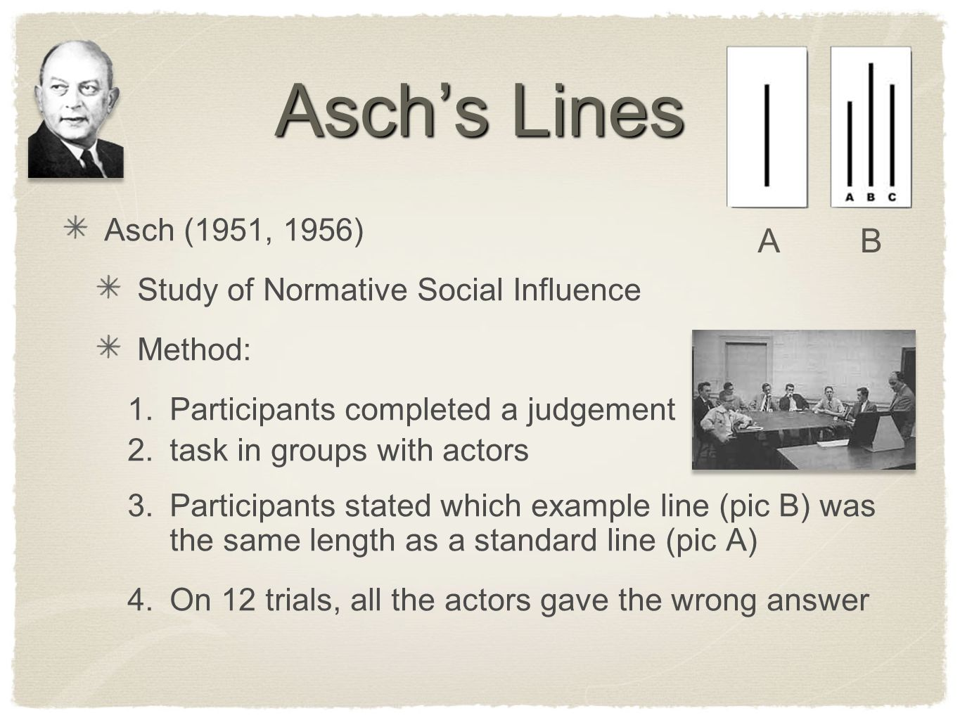 Asch's Lines Asch (1951, 1956) Study of Normative Social Influence Method: 1. Participants completed a judgement 2. task in groups with actors 3. Part