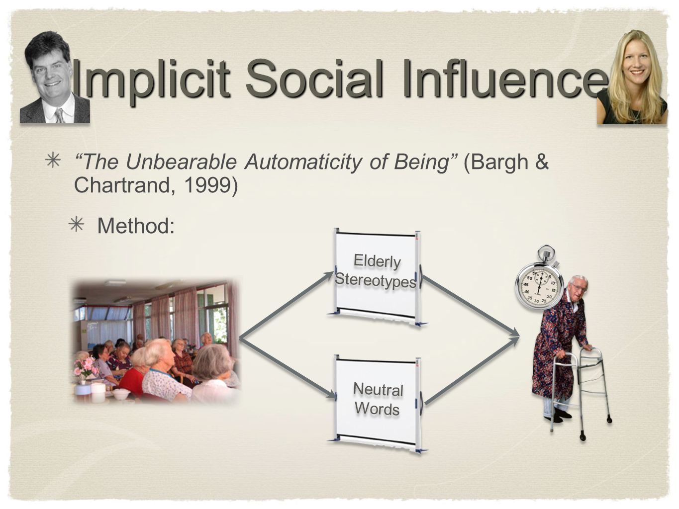 "Implicit Social Influence ""The Unbearable Automaticity of Being"" (Bargh & Chartrand, 1999) Method: Elderly Stereotypes Elderly Stereotypes Neutral Wor"