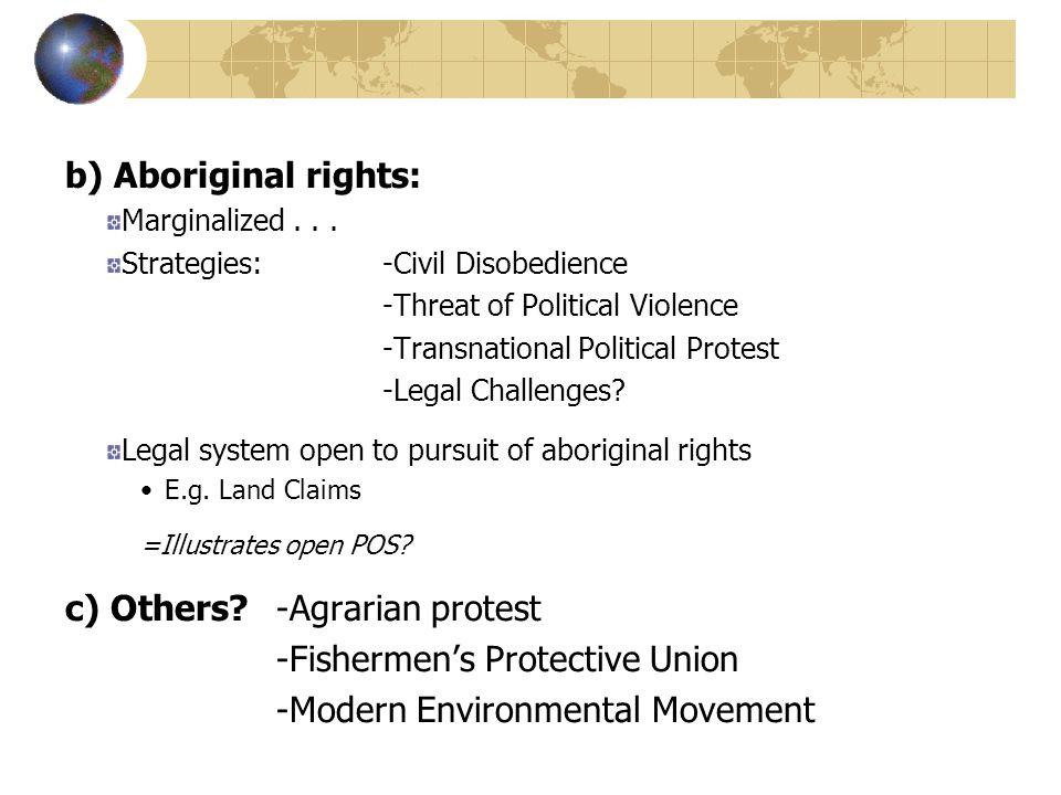 b) Aboriginal rights: Marginalized...