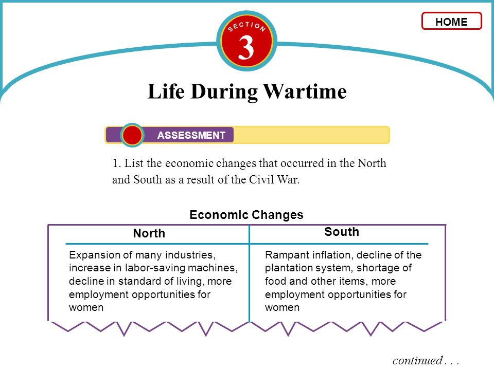 North South Economic Changes 3 Life During Wartime 1. List the economic changes that occurred in the North and South as a result of the Civil War. con