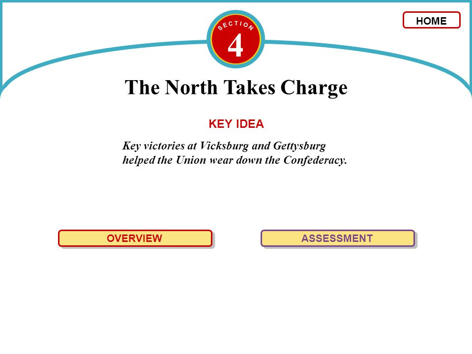 4 The North Takes Charge Key victories at Vicksburg and Gettysburg helped the Union wear down the Confederacy. KEY IDEA OVERVIEW ASSESSMENT HOME
