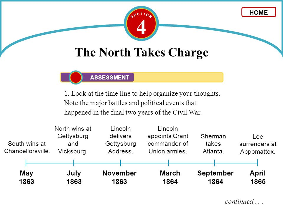 4 The North Takes Charge 1. Look at the time line to help organize your thoughts. Note the major battles and political events that happened in the fin