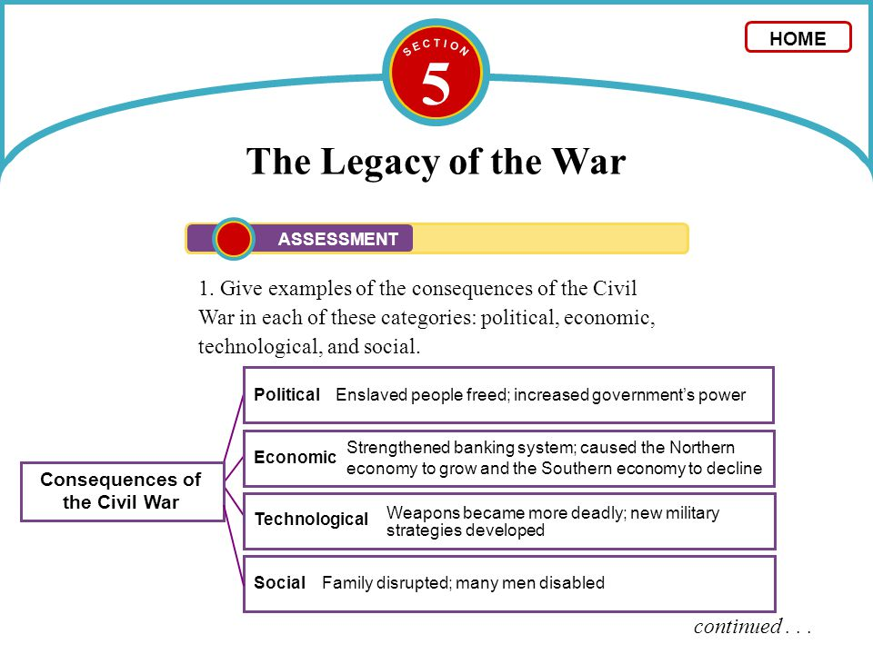 Consequences of the Civil War Political Economic Technological Social 5 The Legacy of the War 1. Give examples of the consequences of the Civil War in