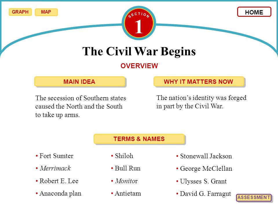 1 The Civil War Begins 1.