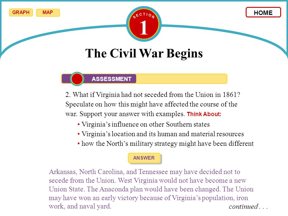 Consequences of the Civil War Political Economic Technological Social 5 The Legacy of the War 1.
