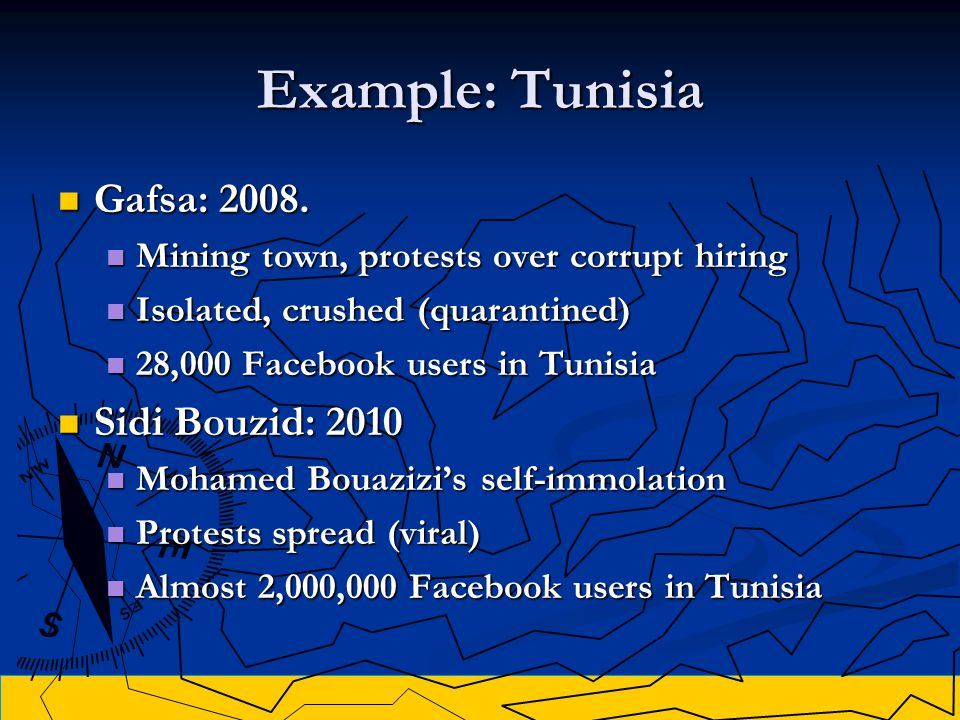 Example: Tunisia Gafsa: 2008. Gafsa: 2008.