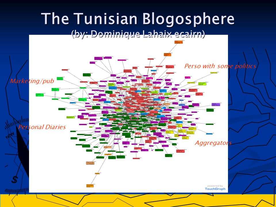 The Tunisian Blogosphere (by: Dominique Lahaix ecairn) Aggregators Marketing/pub Personal Diaries Perso with some politics
