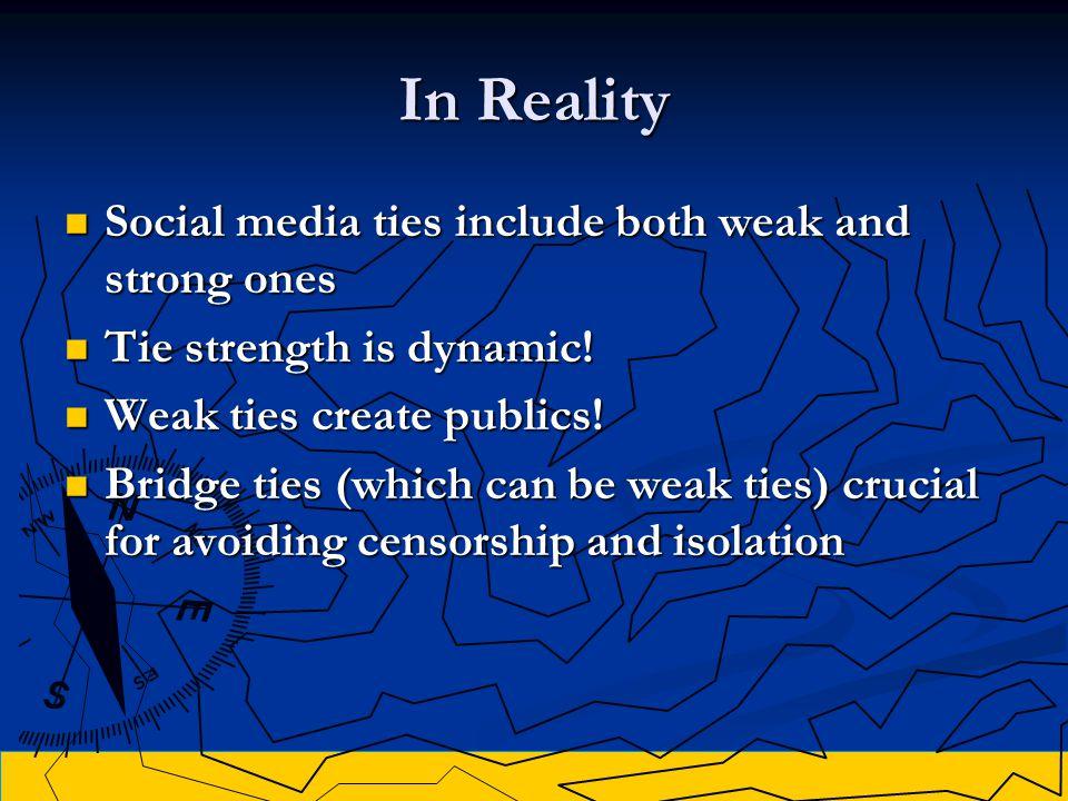 In Reality Social media ties include both weak and strong ones Social media ties include both weak and strong ones Tie strength is dynamic.