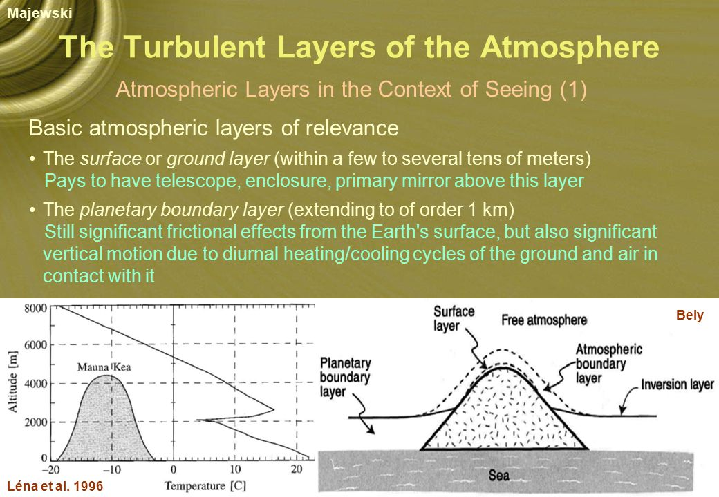 The Turbulent Layers of the Atmosphere Atmospheric Layers in the Context of Seeing (1) Basic atmospheric layers of relevance The surface or ground layer (within a few to several tens of meters) Pays to have telescope, enclosure, primary mirror above this layer The planetary boundary layer (extending to of order 1 km) Still significant frictional effects from the Earth s surface, but also significant vertical motion due to diurnal heating/cooling cycles of the ground and air in contact with it Léna et al.