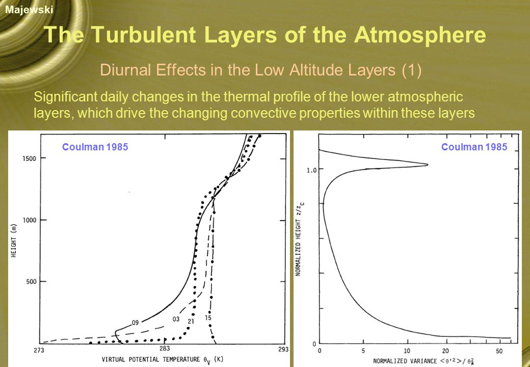 The Turbulent Layers of the Atmosphere Diurnal Effects in the Low Altitude Layers (1) Significant daily changes in the thermal profile of the lower atmospheric layers, which drive the changing convective properties within these layers Coulman 1985 Majewski