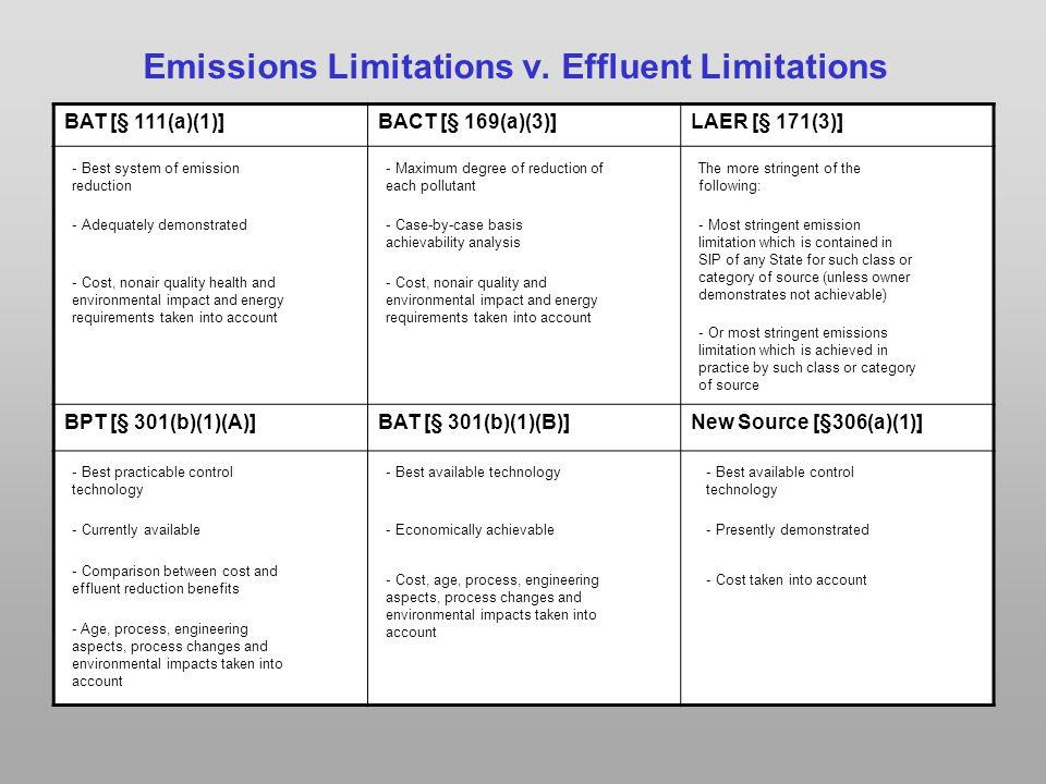 Emissions Limitations v. Effluent Limitations BAT [§ 111(a)(1)]BACT [§ 169(a)(3)]LAER [§ 171(3)] BPT [§ 301(b)(1)(A)]BAT [§ 301(b)(1)(B)]New Source [§