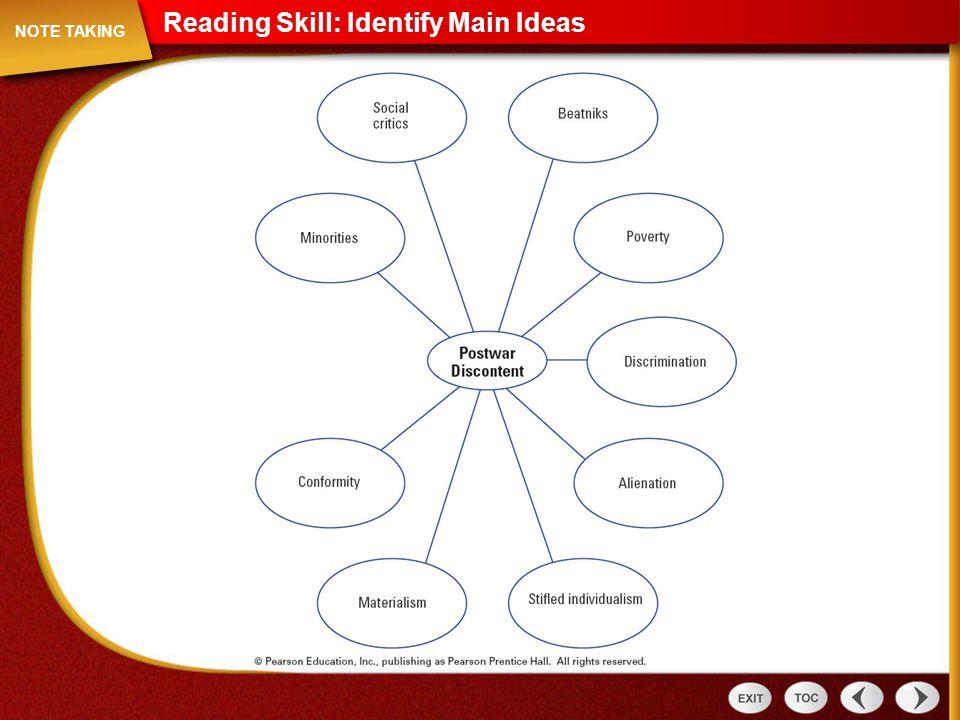 Reading Skill: Identify Main Ideas Note Taking: Reading Skill: Identify Main Ideas NOTE TAKING