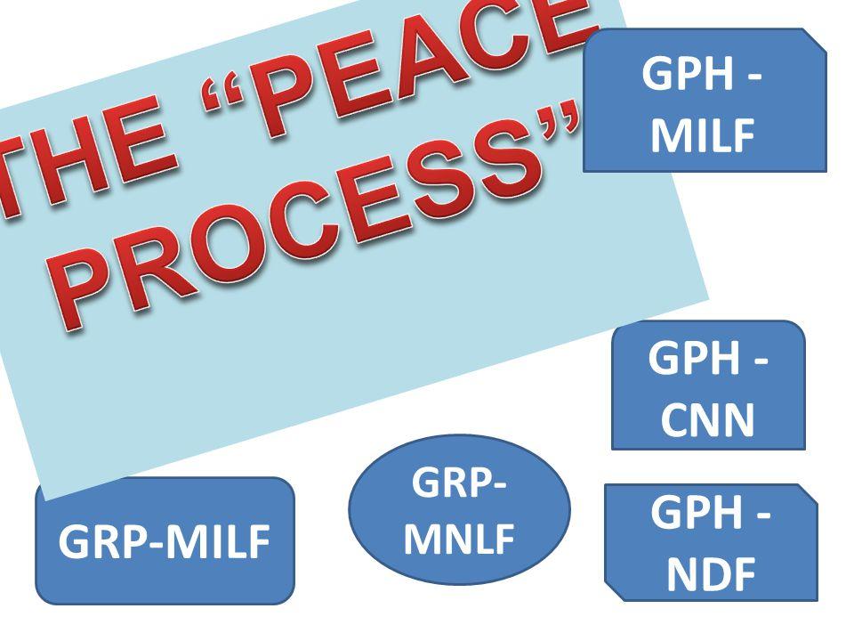 GRP-MILF GPH - NDF GRP- MNLF GPH - CNN GPH - MILF
