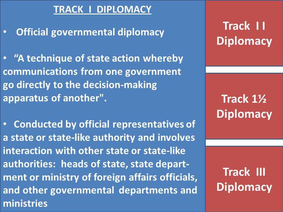 "TRACK I DIPLOMACY Official governmental diplomacy ""A technique of state action whereby communications from one government go directly to the decision-"