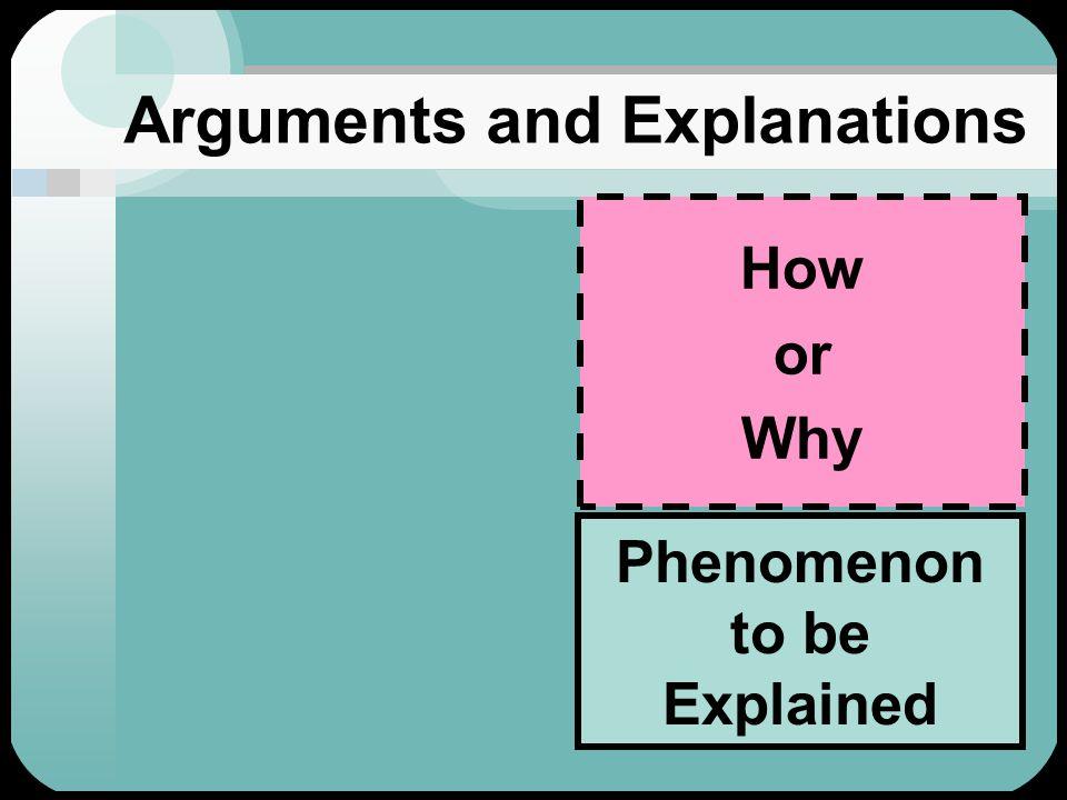 Arguments and Explanations Premises Conclusion