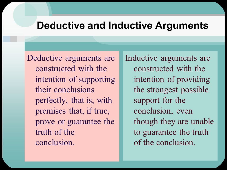 Deductive and Inductive Arguments Deductive arguments are constructed with the intention of supporting their conclusions perfectly, that is, with premises that, if true, prove or guarantee the truth of the conclusion.
