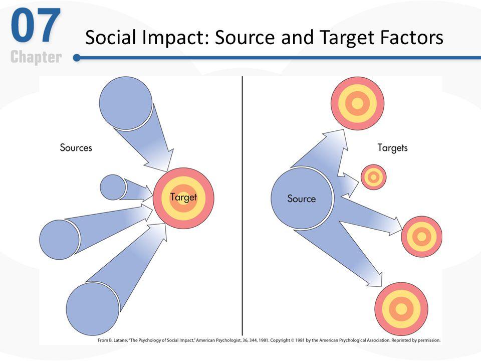 Social Impact: Source and Target Factors