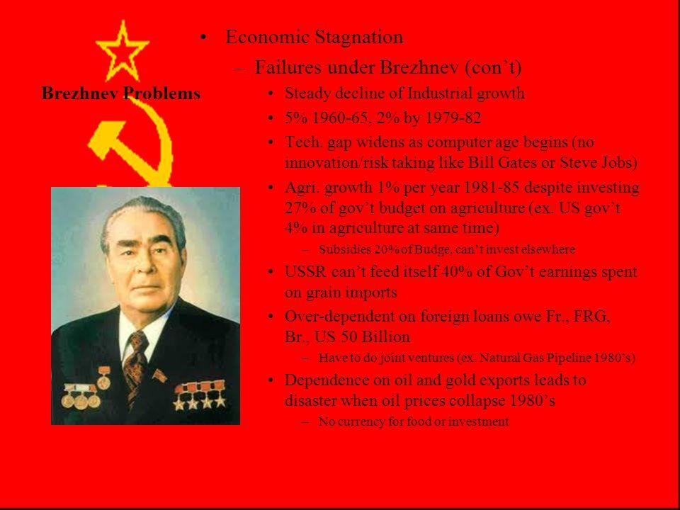 Brezhnev Problems Economic Stagnation –Slowdown of Econ.