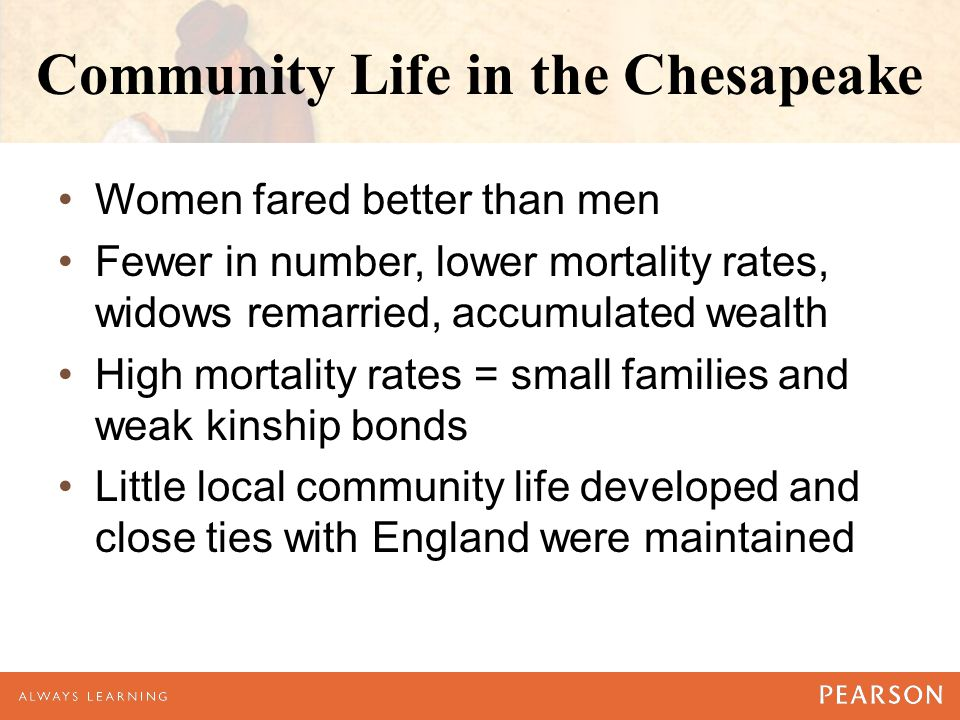 Community Life in the Chesapeake Women fared better than men Fewer in number, lower mortality rates, widows remarried, accumulated wealth High mortality rates = small families and weak kinship bonds Little local community life developed and close ties with England were maintained