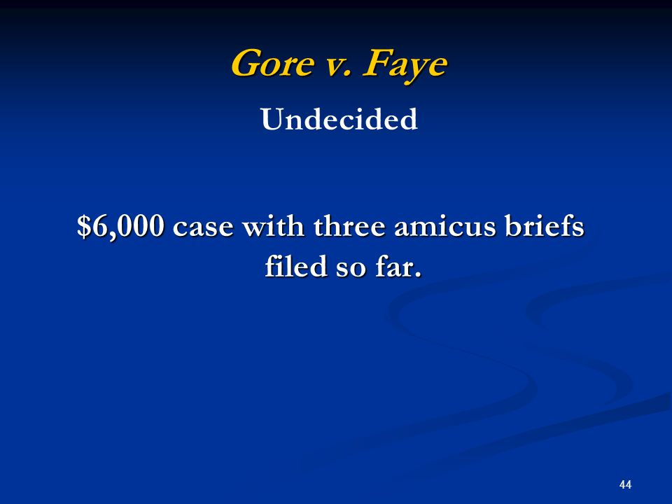 44 Gore v. Faye $6,000 case with three amicus briefs filed so far. Undecided