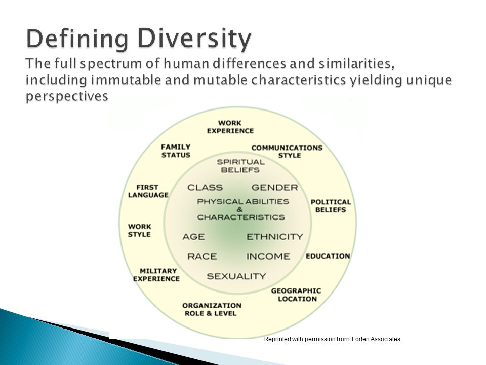Inclusion is the process of valuing all individuals and leveraging their diverse talent, not in spite of their differences, but because of them.