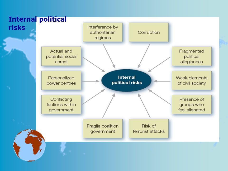 Internal political risks