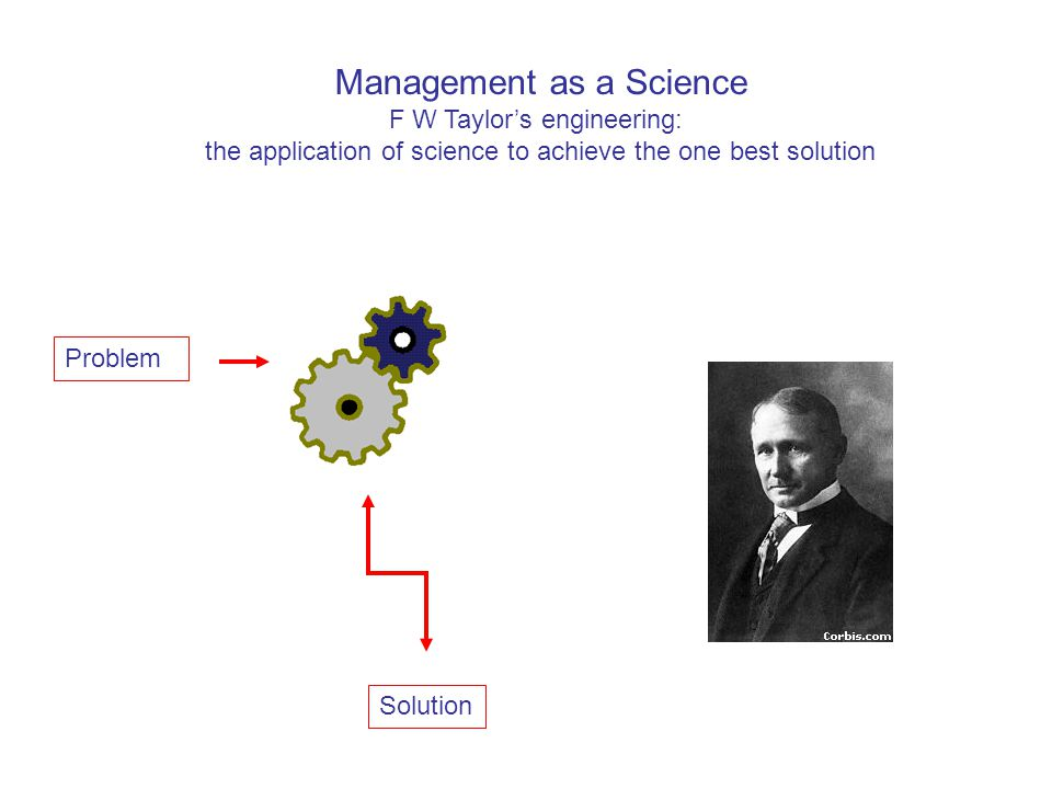 Management as a Science F W Taylor's engineering: the application of science to achieve the one best solution Problem Solution
