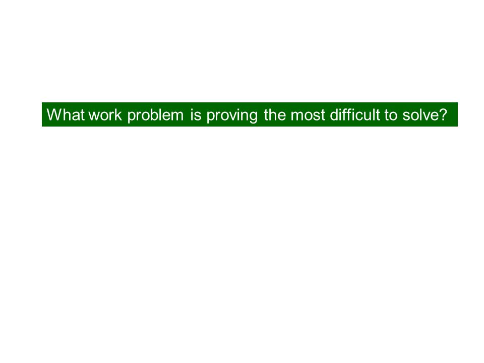 What work problem is proving the most difficult to solve?