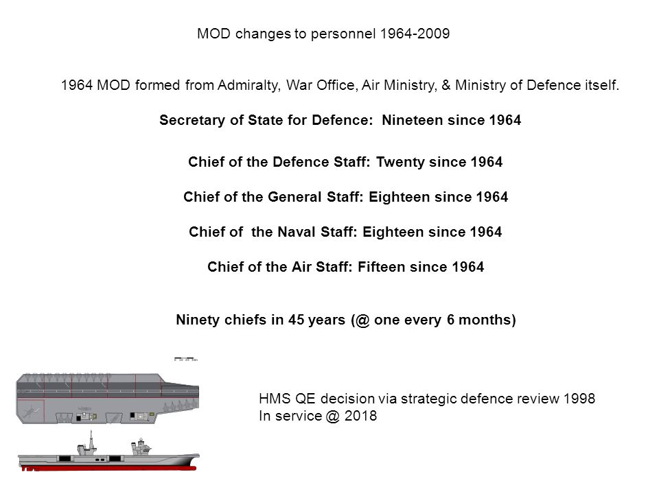 MOD changes to personnel 1964-2009 1964 MOD formed from Admiralty, War Office, Air Ministry, & Ministry of Defence itself. Secretary of State for Defe