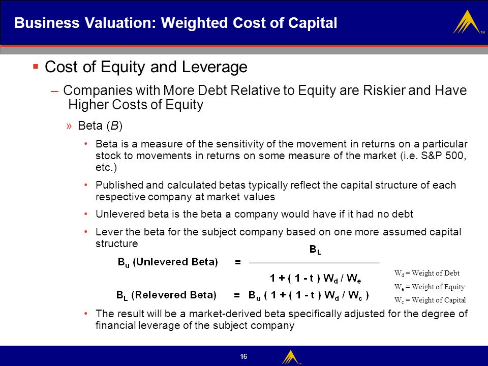 16 Business Valuation: Weighted Cost of Capital  Cost of Equity and Leverage – Companies with More Debt Relative to Equity are Riskier and Have Highe