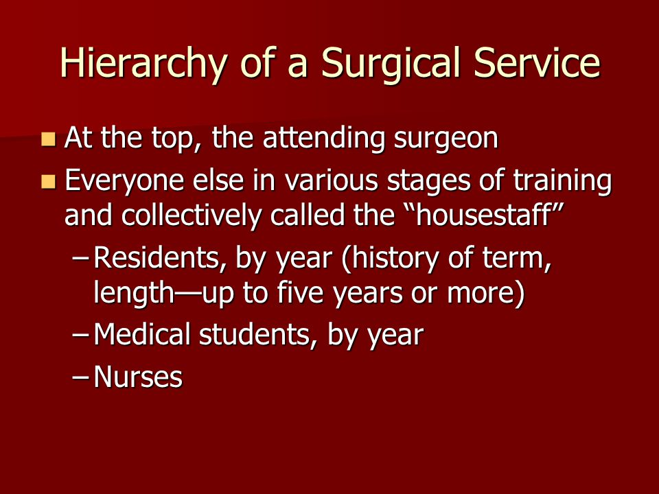 Getting In Getting in—Attending surgeon deferred to chief resident Getting in—Attending surgeon deferred to chief resident Cover story: A dissertation on how surgeons learn to recognize and control error Cover story: A dissertation on how surgeons learn to recognize and control error Sponsorship and performance in roles far more important than cover story Sponsorship and performance in roles far more important than cover story