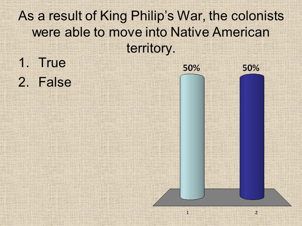 As a result of King Philip's War, the colonists were able to move into Native American territory. 1.True 2.False