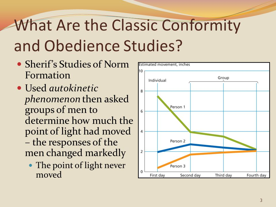 What Are the Classic Conformity and Obedience Studies? Sherif's Studies of Norm Formation Used autokinetic phenomenon then asked groups of men to dete