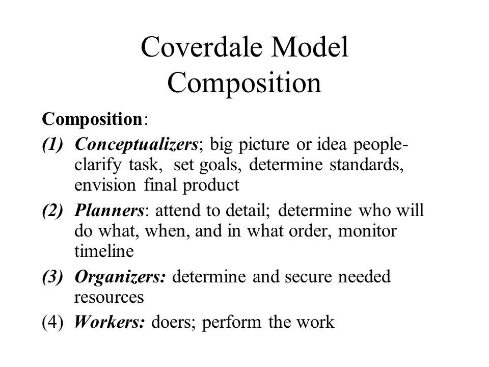 Coverdale Model Composition Composition: (1)Conceptualizers; big picture or idea people- clarify task, set goals, determine standards, envision final
