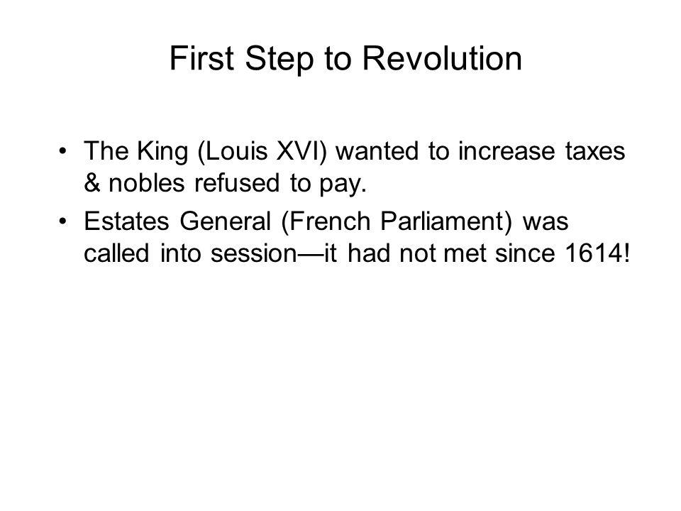 French Revolution Phase I: Freedom & Equality (1789-1792) Slogan: Liberty, Equality & Fraternity
