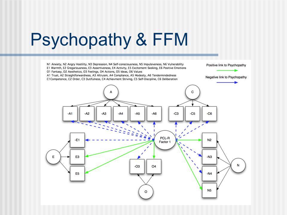 Psychopathy & FFM