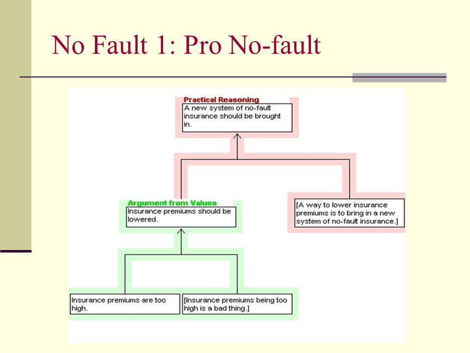 No Fault 1: Pro No-fault