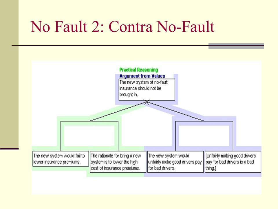 No Fault 2: Contra No-Fault